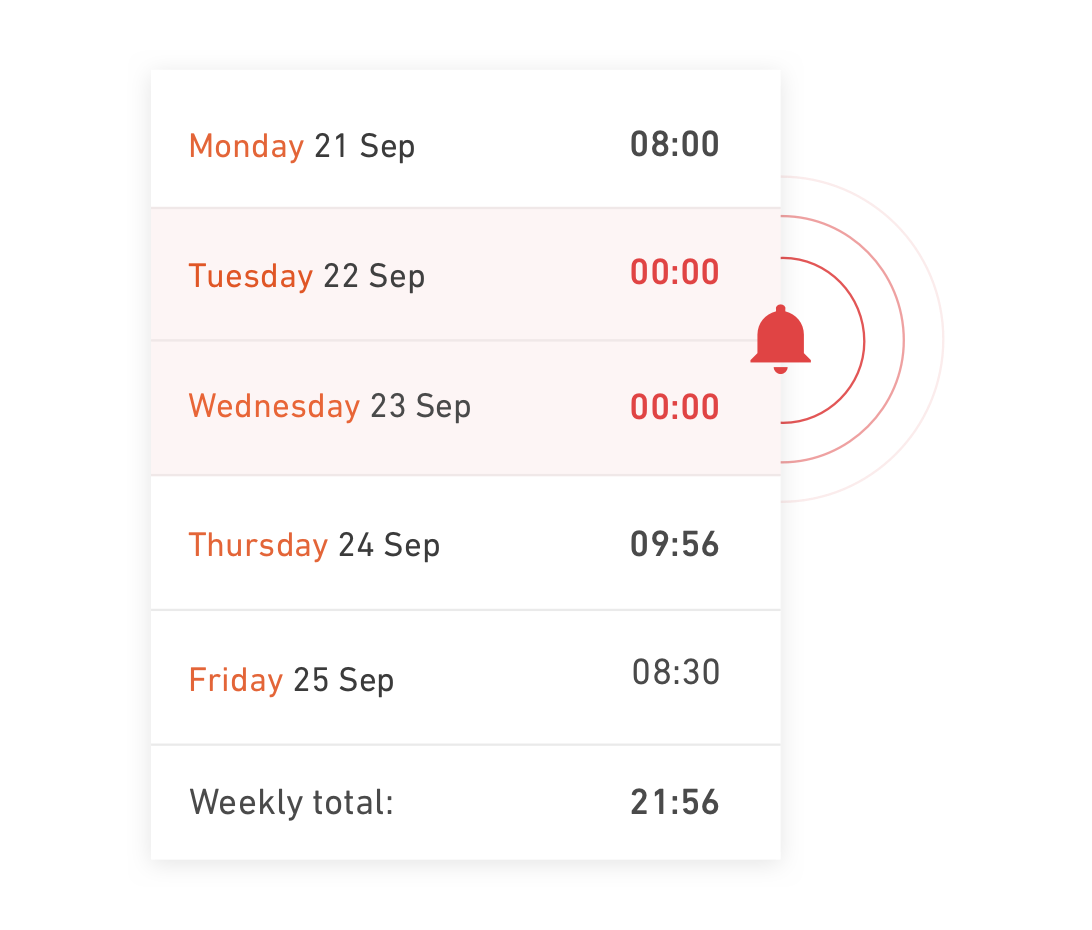 Days in a week with alert for time tracking